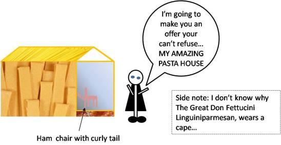 Property Pasta